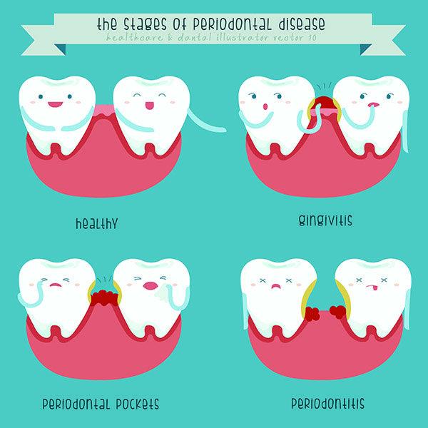 Teeth Genetics   Genetics and Teeth   Poor teeth genetics   Tooth Decay   Missing teeth   Gum Disease   Orthodontics   Orthodontist   Emilia Taneva   Bubbly Moments